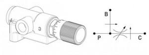 клапан RFG